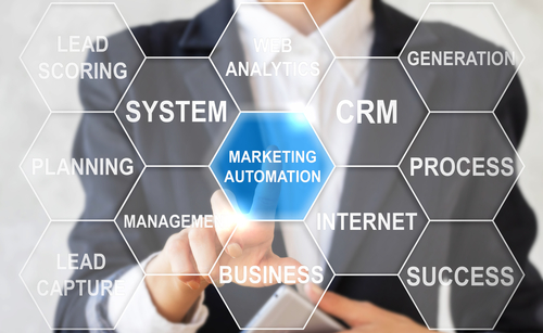 How marketing automation help businesses